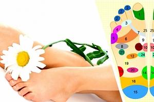 Relaxační masáž chodidel...